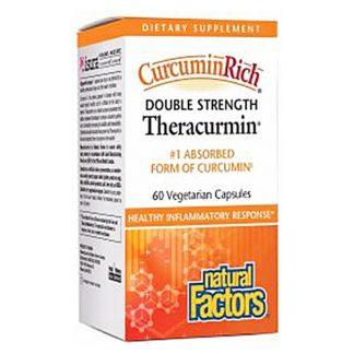 CurcuminRich™ Theracurmin™