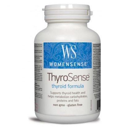 ThyroSense